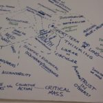 The Root Causes Idea Map